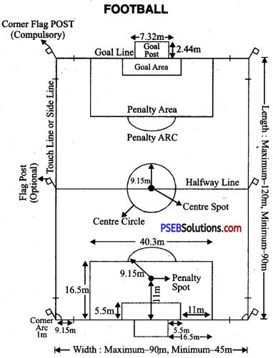 Football image 1