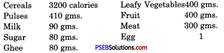 PSEB 10th Class Physical Education Solutions Chapter 2 Balanced Diet 17