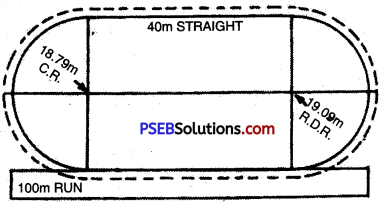 PSEB 10th Class Physical Education Solutions Athletics 1