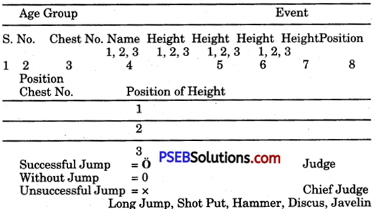PSEB 10th Class Physical Education Solutions Athletics 33