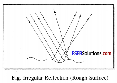 PSEB 6th Class Science Solutions Chapter 11 Light Shadows and Reflections 8