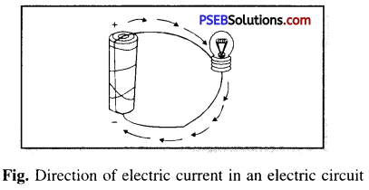 PSEB 6th Class Science Solutions Chapter 12 Electricity and Circuits 10