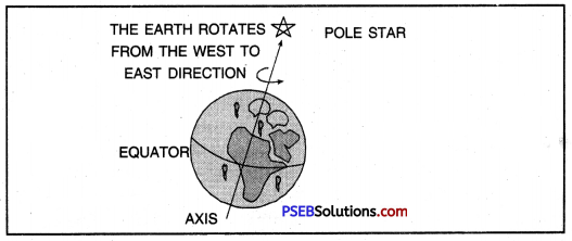 PSEB 6th Class Social Science Solutions Chapter 3 Motions of the Earth 1