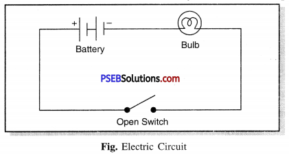 PSEB 7th Class Science Solutions Chapter 14 Electric Current and Its Effects 1
