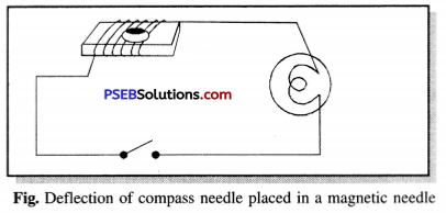 PSEB 7th Class Science Solutions Chapter 14 Electric Current and Its Effects 11