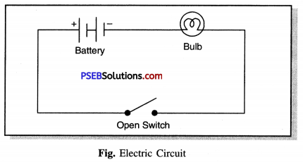 PSEB 7th Class Science Solutions Chapter 14 Electric Current and Its Effects 2