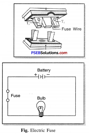 PSEB 7th Class Science Solutions Chapter 14 Electric Current and Its Effects 6