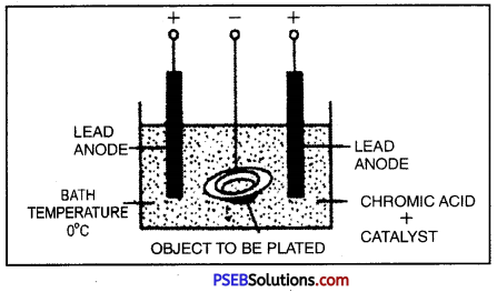 PSEB 8th Class Science Solutions Chapter 14 Chemical Effects of Electric Current 6