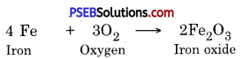 PSEB 8th Class Science Solutions Chapter 4 Materials Metals and Non-Metals 6