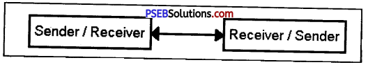 PSEB 9th Class Computer Solutions Chapter 3 Networking Img 5